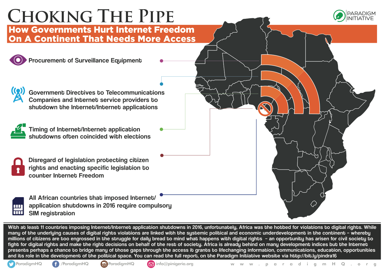 As an important election season rolls in across key African states, let's uphold digital rights