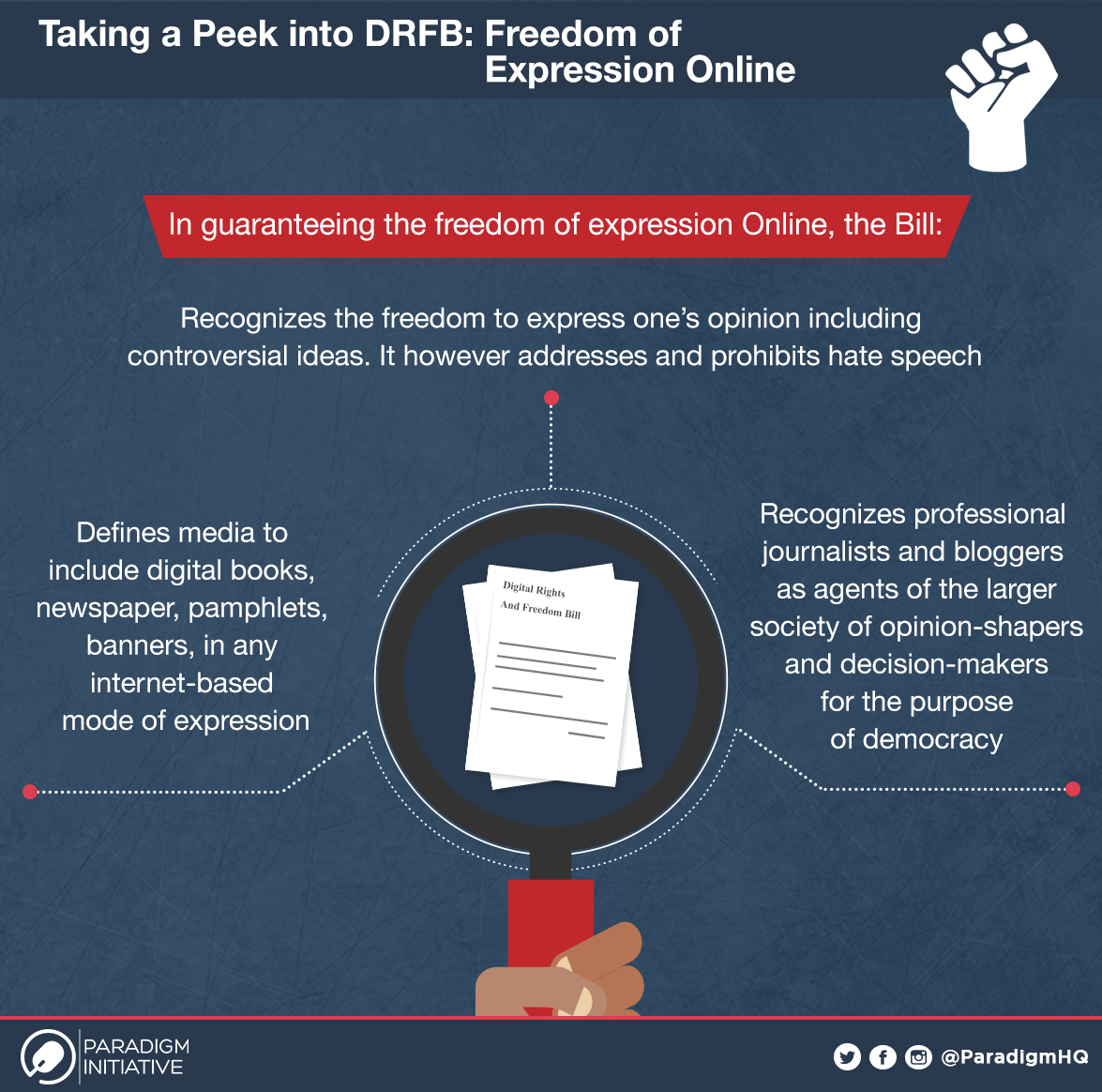 Shaping Nigeria's Digital Future through Positive Legislation