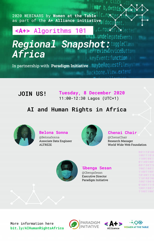 HIGHLIGHTING ARTIFICIAL INTELLIGENCE AND HUMAN RIGHTS IN AFRICA.